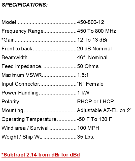 ws-450-800-12.a-spec.png